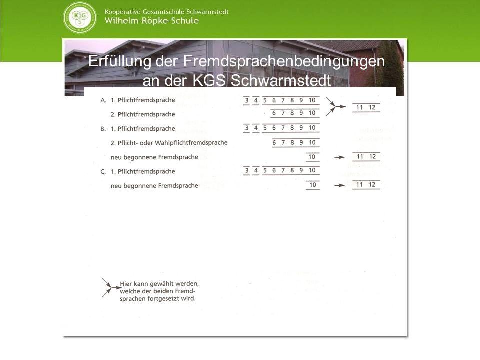 Erfüllung der Fremdsprachenbedingungen an der KGS Schwarmstedt