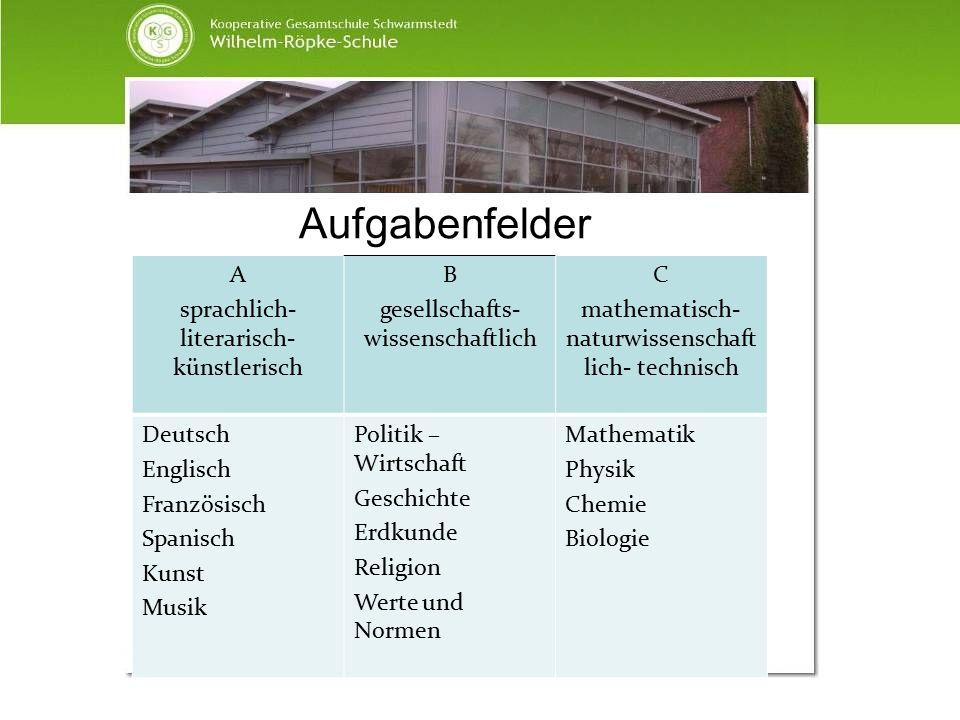 Aufgabenfelder A sprachlich- literarisch- künstlerisch B gesellschafts- wissenschaftlich C mathematisch- naturwissenschaft lich- technisch Deutsch Eng