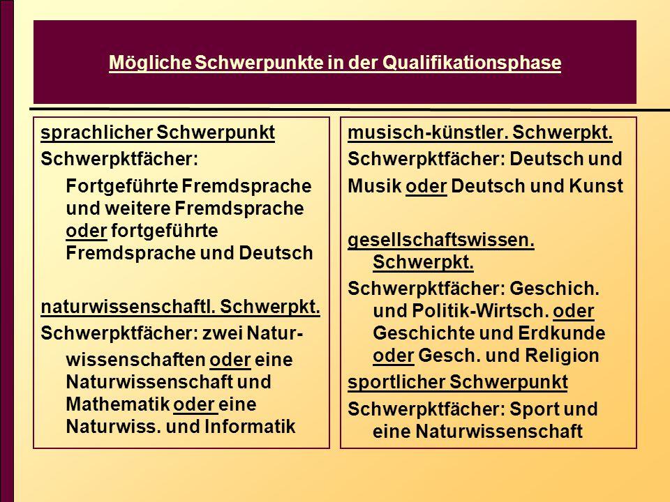 Mögliche Schwerpunkte in der Qualifikationsphase sprachlicher Schwerpunkt Schwerpktfächer: Fortgeführte Fremdsprache und weitere Fremdsprache oder for