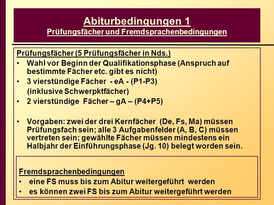 Abiturbedingungen 1 Prüfungsfächer und Fremdsprachenbedingungen Prüfungsfächer (5 Prüfungsfächer in Nds.) Wahl vor Beginn der Qualifikationsphase (Anspruch auf bestimmte Fächer etc.