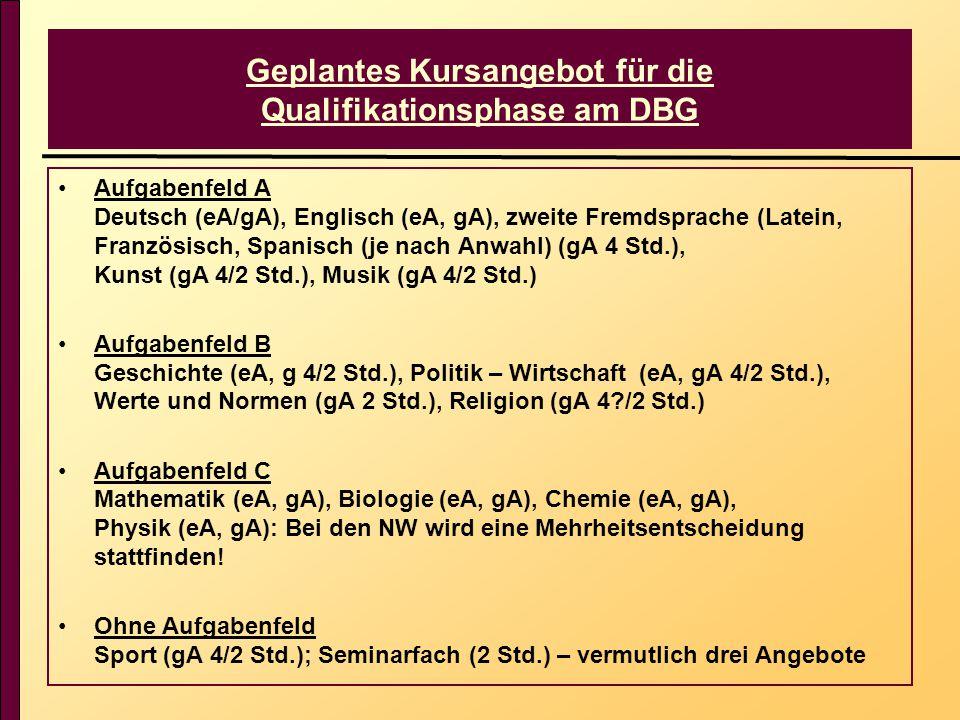 Geplantes Kursangebot für die Qualifikationsphase am DBG Aufgabenfeld A Deutsch (eA/gA), Englisch (eA, gA), zweite Fremdsprache (Latein, Französisch, Spanisch (je nach Anwahl) (gA 4 Std.), Kunst (gA 4/2 Std.), Musik (gA 4/2 Std.) Aufgabenfeld B Geschichte (eA, g 4/2 Std.), Politik – Wirtschaft (eA, gA 4/2 Std.), Werte und Normen (gA 2 Std.), Religion (gA 4 /2 Std.) Aufgabenfeld C Mathematik (eA, gA), Biologie (eA, gA), Chemie (eA, gA), Physik (eA, gA): Bei den NW wird eine Mehrheitsentscheidung stattfinden.