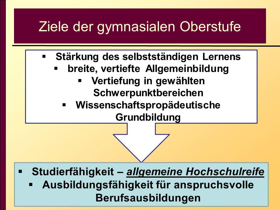 Ziele der gymnasialen Oberstufe  Stärkung des selbstständigen Lernens  breite, vertiefte Allgemeinbildung  Vertiefung in gewählten Schwerpunktberei
