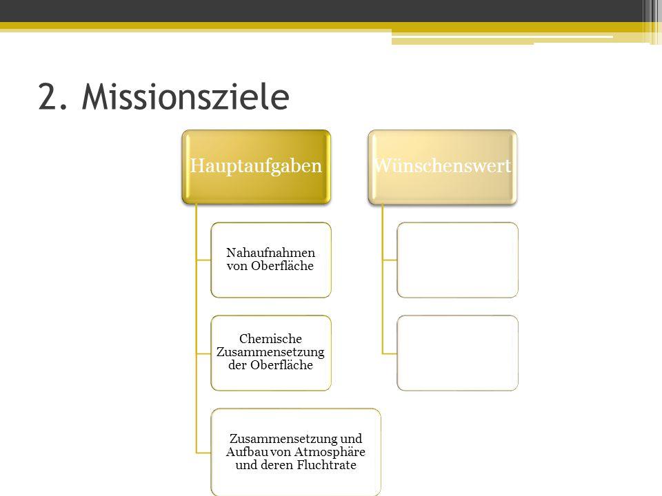 2. Missionsziele Hauptaufgaben Nahaufnahmen von Oberfläche Chemische Zusammensetzung der Oberfläche Zusammensetzung und Aufbau von Atmosphäre und dere