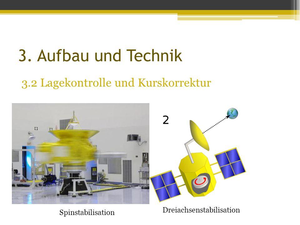 3. Aufbau und Technik 3.2 Lagekontrolle und Kurskorrektur Dreiachsenstabilisation Spinstabilisation