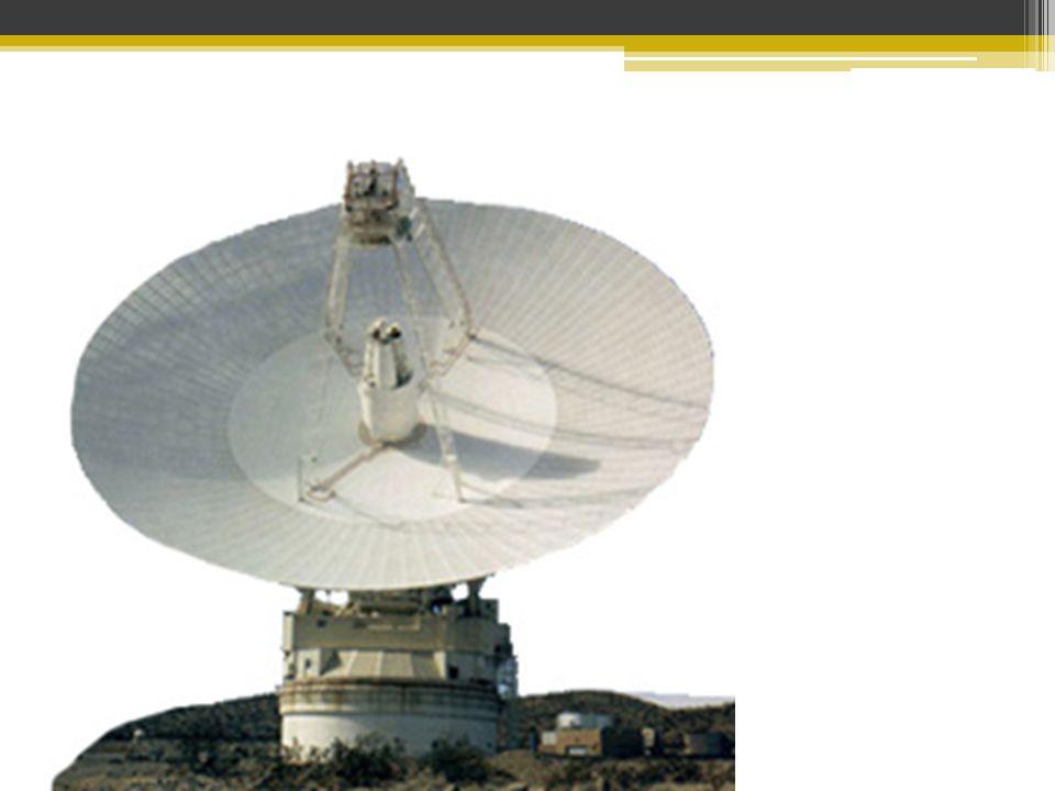 3. Aufbau und Technik 3.4 Kommunikation