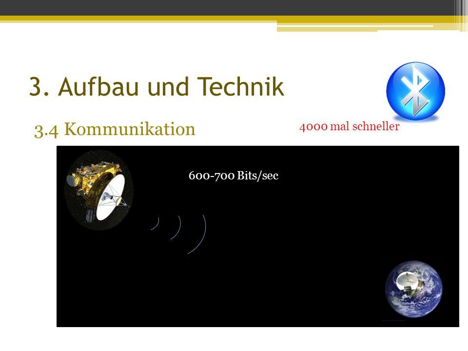 3. Aufbau und Technik 3.4 Kommunikation 600-700 Bits/sec 4000 mal schneller
