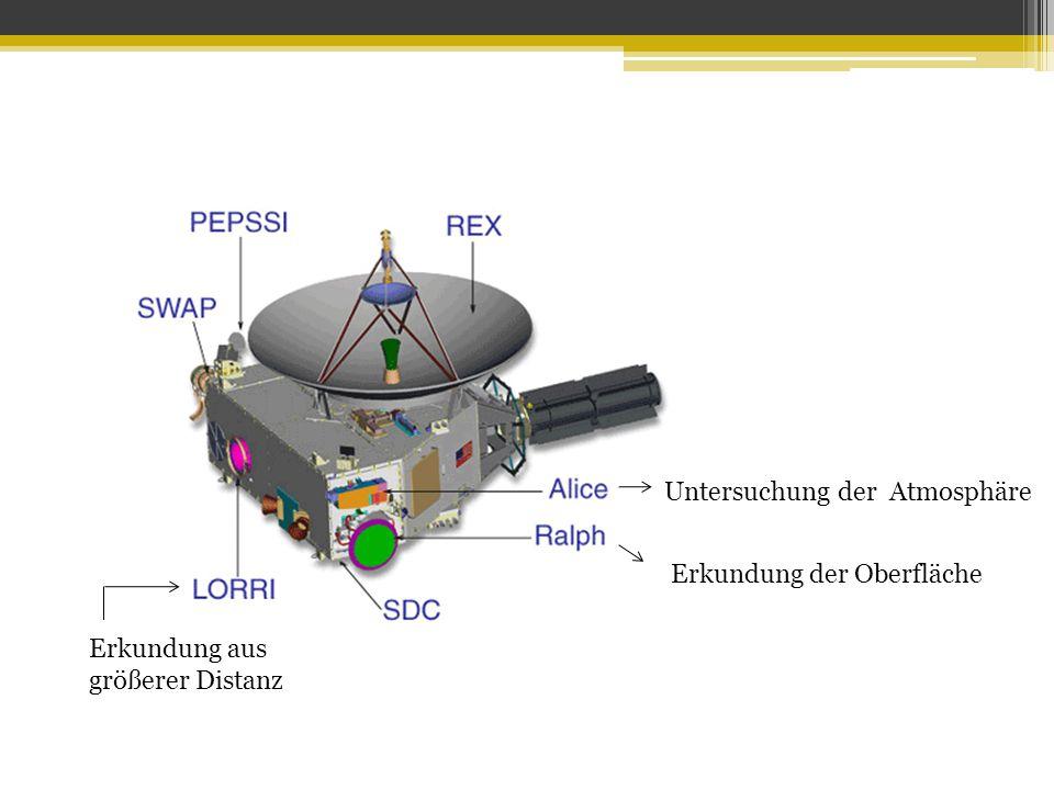 Untersuchung der Atmosphäre Erkundung der Oberfläche Erkundung aus größerer Distanz