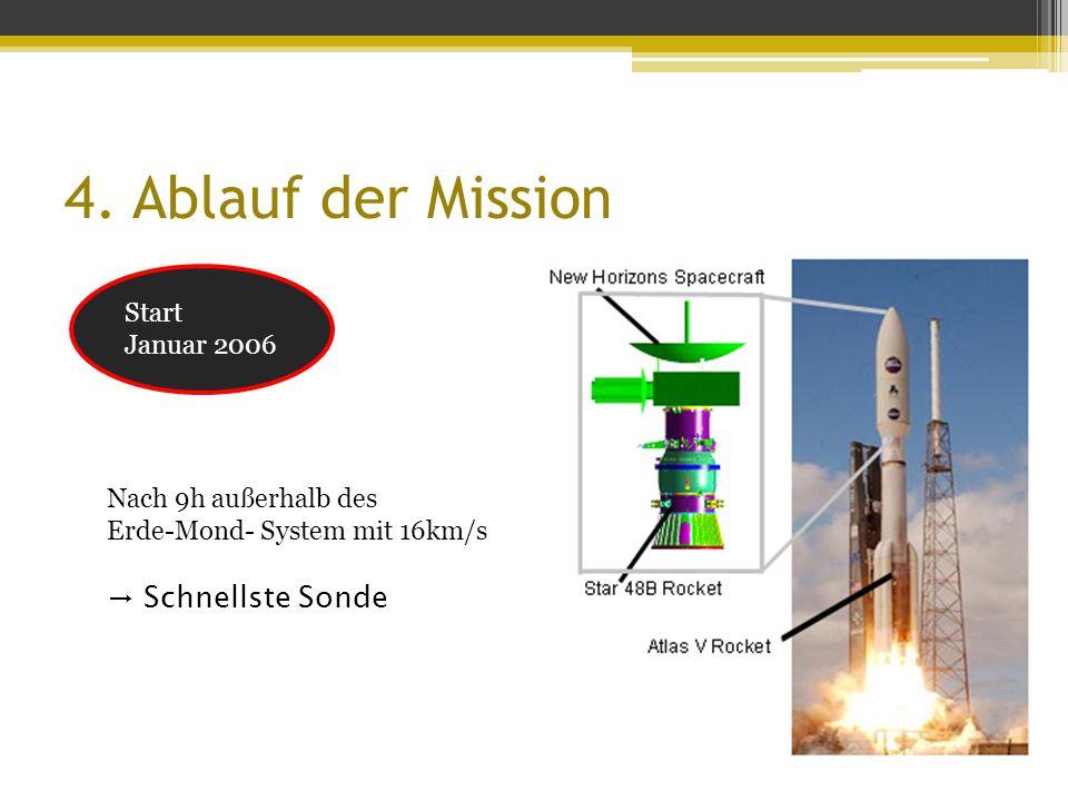 4. Ablauf der Mission Start Januar 2006 Nach 9h außerhalb des Erde-Mond- System mit 16km/s → Schnellste Sonde
