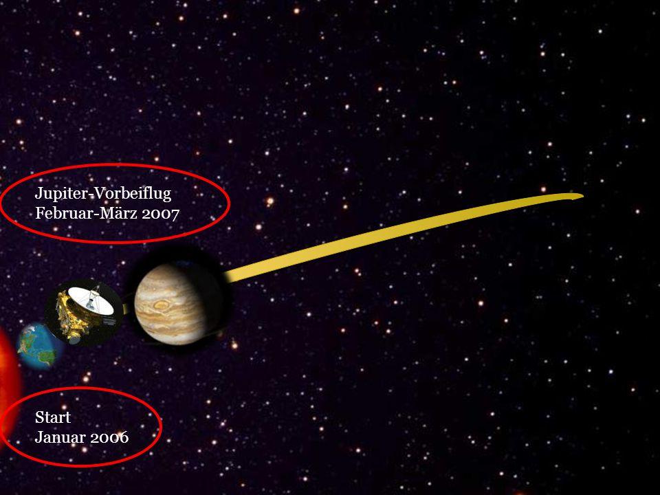 Start Januar 2006 Jupiter-Vorbeiflug Februar-März 2007