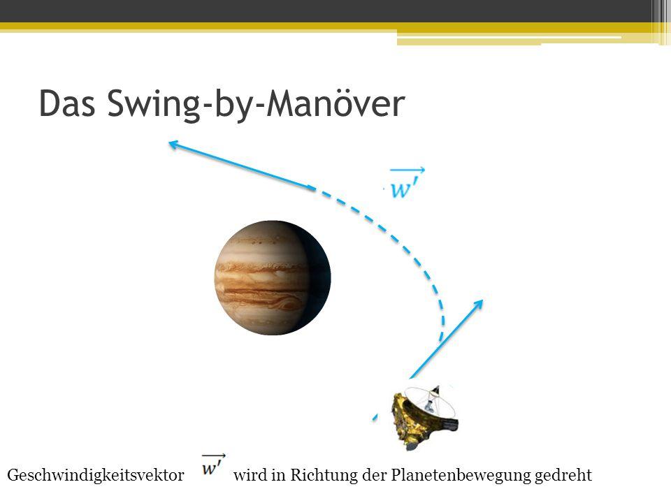 Das Swing-by-Manöver Geschwindigkeitsvektor wird in Richtung der Planetenbewegung gedreht