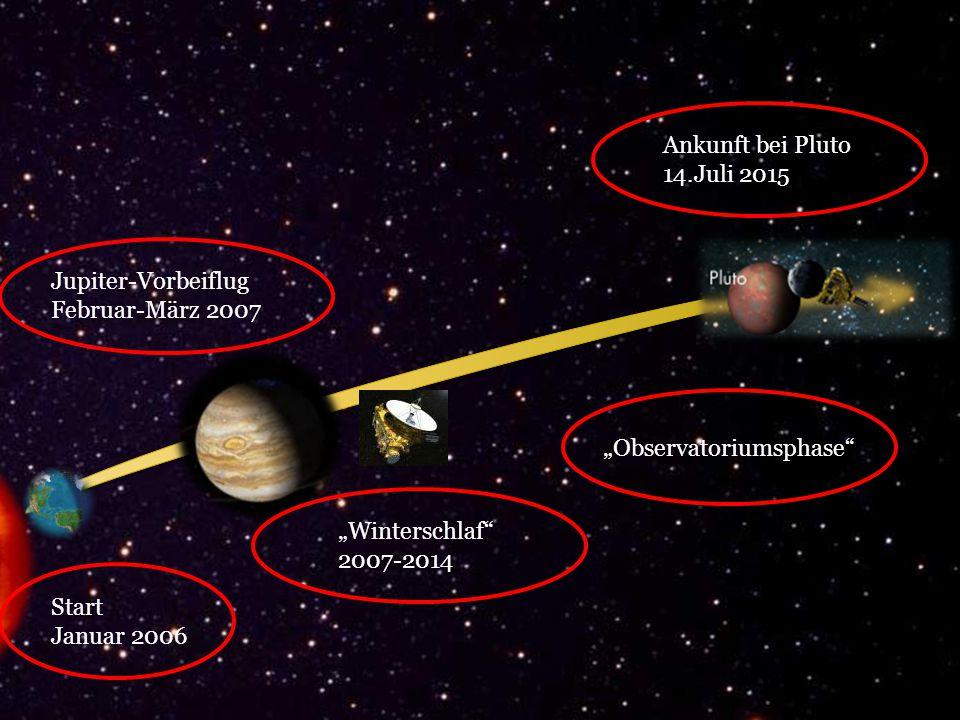 "Start Januar 2006 Jupiter-Vorbeiflug Februar-März 2007 ""Winterschlaf"" 2007-2014 Ankunft bei Pluto 14.Juli 2015 ""Observatoriumsphase"""