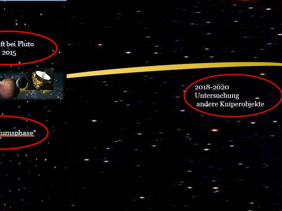 2018-2020 Untersuchung andere Kuiperobjekte