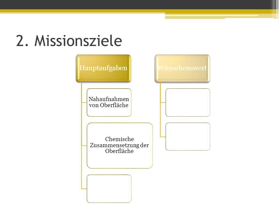 2. Missionsziele Hauptaufgaben Nahaufnahmen von Oberfläche Chemische Zusammensetzung der Oberfläche Wünschenswert