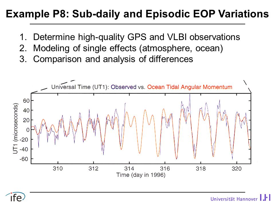 Example P8: Sub-daily and Episodic EOP Variations 1.Determine high-quality GPS and VLBI observations 2.Modeling of single effects (atmosphere, ocean) 3.Comparison and analysis of differences