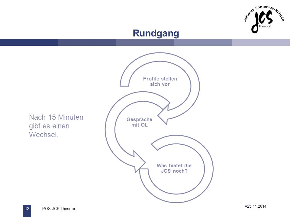 12 POS JCS-Thesdorf29.11.2011 Rundgang Profile stellen sich vor Gespräche mit OL Was bietet die JCS noch.
