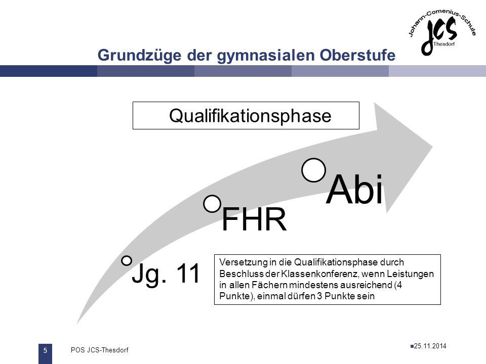 5 POS JCS-Thesdorf29.11.2011 Grundzüge der gymnasialen Oberstufe Jg.