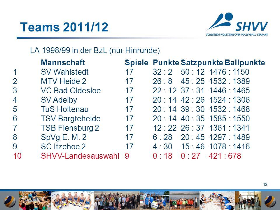 12 Teams 2011/12 LA 1998/99 in der BzL (nur Hinrunde) MannschaftSpielePunkteSatzpunkte Ballpunkte 1SV Wahlstedt 1732 : 250 : 121476 : 1150 2MTV Heide