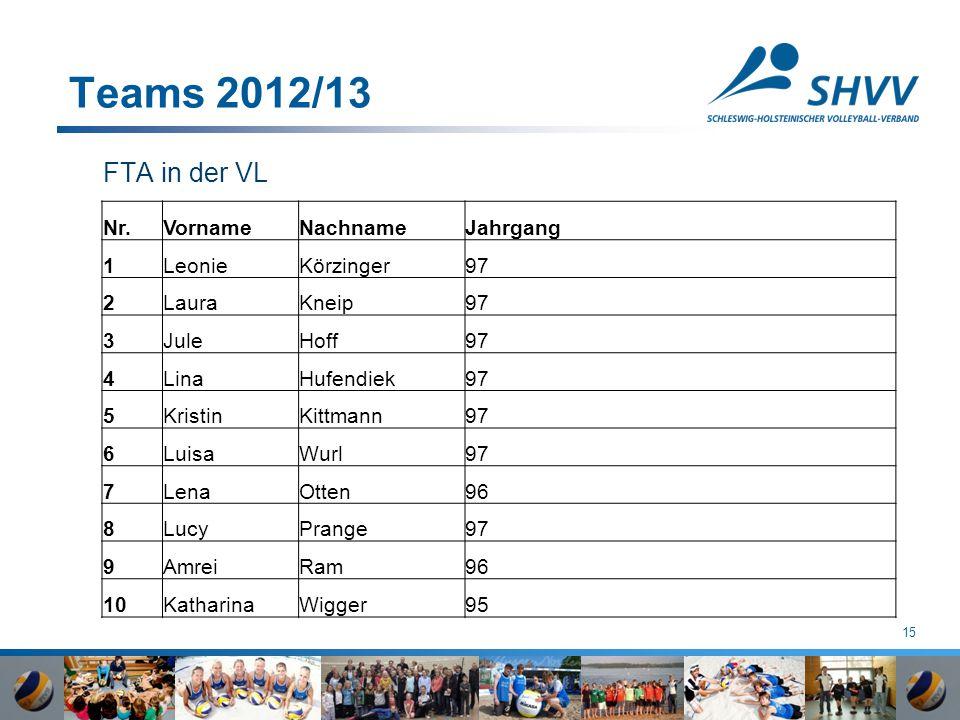 15 Teams 2012/13 FTA in der VL Nr.VornameNachnameJahrgang 1LeonieKörzinger97 2LauraKneip97 3JuleHoff97 4LinaHufendiek97 5KristinKittmann97 6LuisaWurl97 7LenaOtten96 8LucyPrange97 9AmreiRam96 10KatharinaWigger95