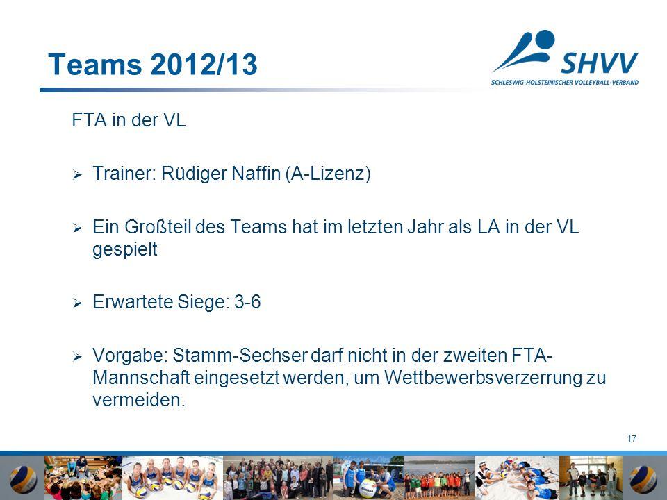 17 Teams 2012/13 FTA in der VL  Trainer: Rüdiger Naffin (A-Lizenz)  Ein Großteil des Teams hat im letzten Jahr als LA in der VL gespielt  Erwartete Siege: 3-6  Vorgabe: Stamm-Sechser darf nicht in der zweiten FTA- Mannschaft eingesetzt werden, um Wettbewerbsverzerrung zu vermeiden.