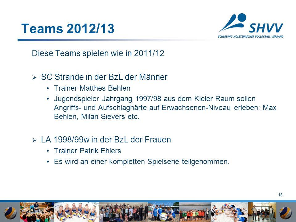 18 Teams 2012/13 Diese Teams spielen wie in 2011/12  SC Strande in der BzL der Männer Trainer Matthes Behlen Jugendspieler Jahrgang 1997/98 aus dem K