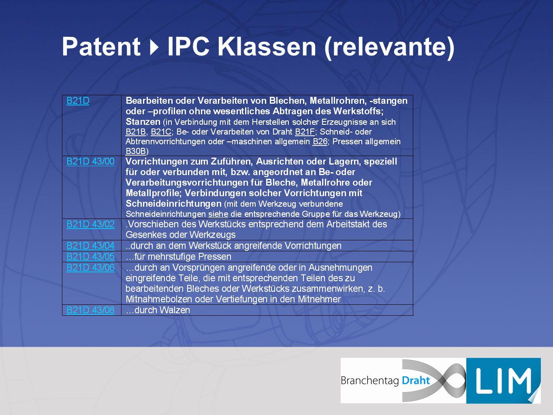 Patent  IPC Klassen (relevante)