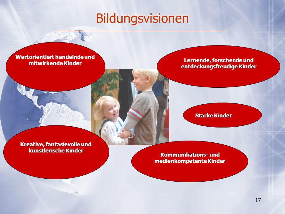 Bildungsvisionen 17 Wertorientiert handelnde und mitwirkende Kinder Starke Kinder Kommunikations- und medienkompetente Kinder Lernende, forschende und