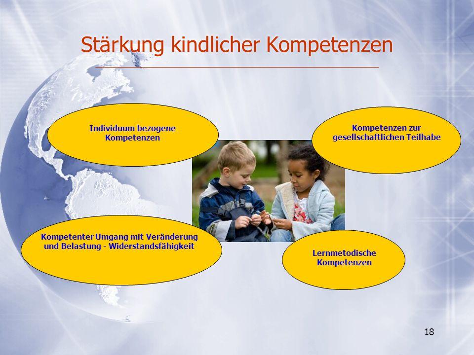 Stärkung kindlicher Kompetenzen 18 Kompetenter Umgang mit Veränderung und Belastung - Widerstandsfähigkeit Kompetenzen zur gesellschaftlichen Teilhabe