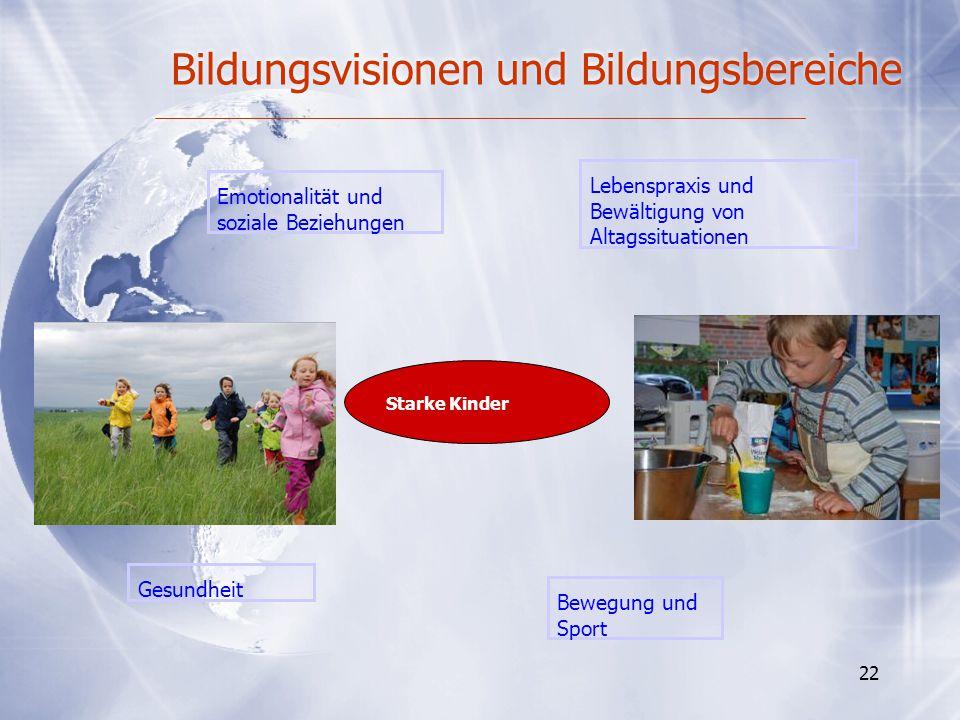 Bildungsvisionen und Bildungsbereiche 22 Gesundheit Lebenspraxis und Bewältigung von Altagssituationen Bewegung und Sport Emotionalität und soziale Be