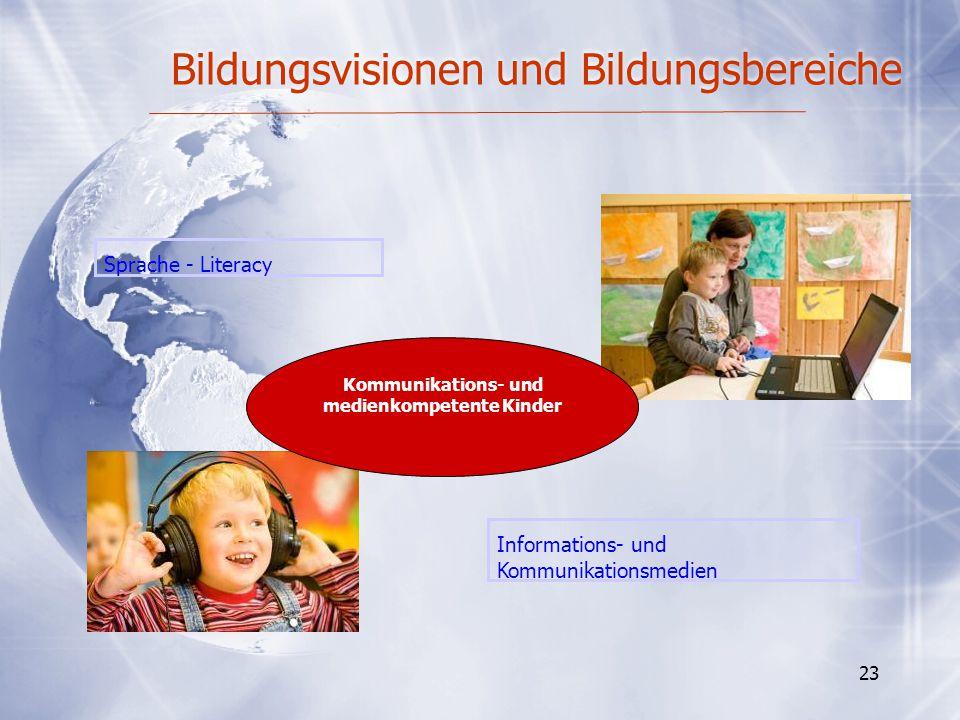 Bildungsvisionen und Bildungsbereiche 23 Sprache - Literacy Kommunikations- und medienkompetente Kinder Informations- und Kommunikationsmedien