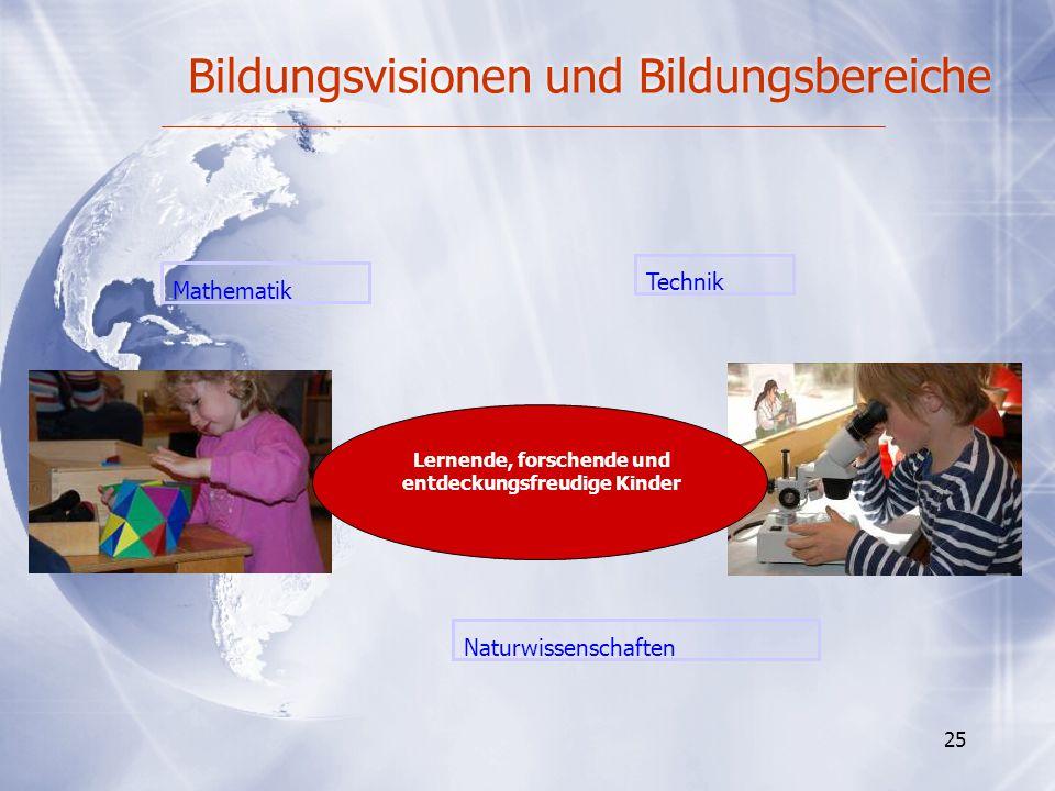 Bildungsvisionen und Bildungsbereiche 25 Naturwissenschaften Mathematik Kinder als aktive Lerner, Forscher und Entdecker Technik Lernende, forschende