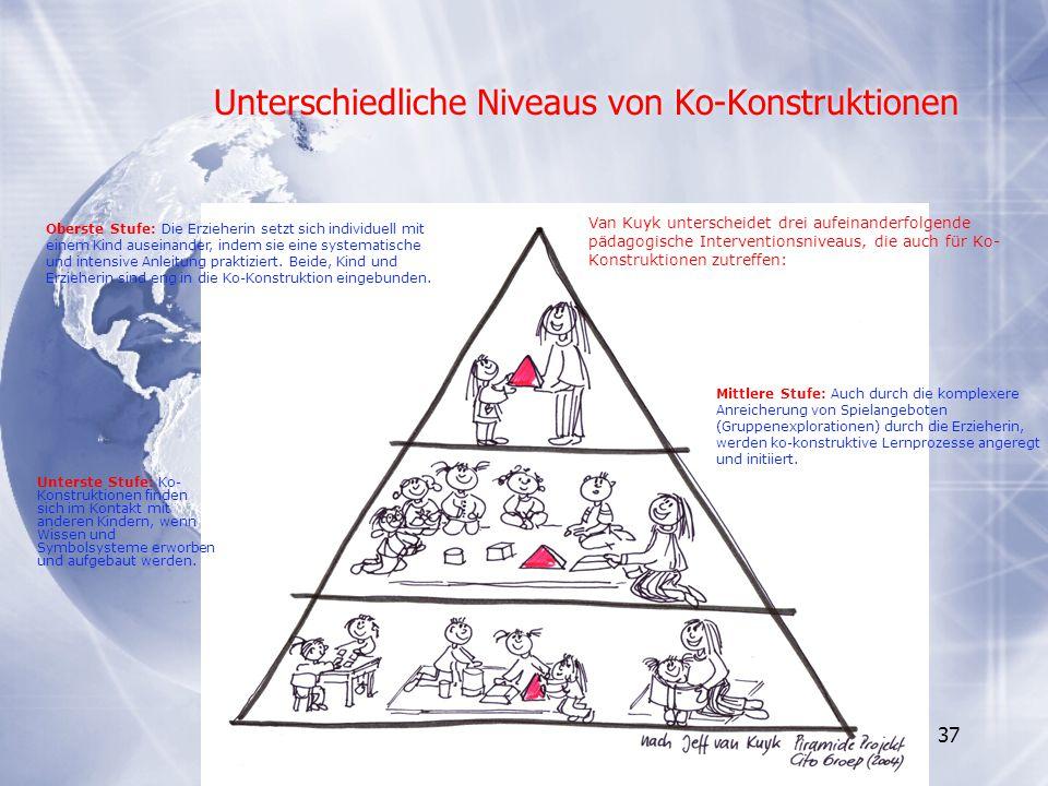 Unterschiedliche Niveaus von Ko-Konstruktionen 37 Oberste Stufe: Die Erzieherin setzt sich individuell mit einem Kind auseinander, indem sie eine syst