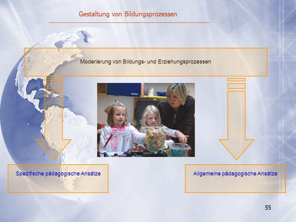 55 Gestaltung von Bildungsprozessen Moderierung von Bildungs- und Erziehungsprozessen Allgemeine pädagogische AnsätzeSpezifische pädagogische Ansätze