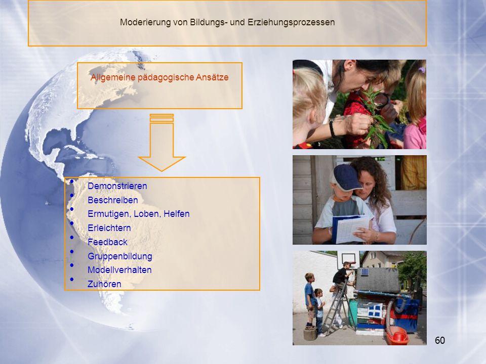 60 Moderierung von Bildungs- und Erziehungsprozessen Allgemeine pädagogische Ansätze Demonstrieren Beschreiben Ermutigen, Loben, Helfen Erleichtern Fe