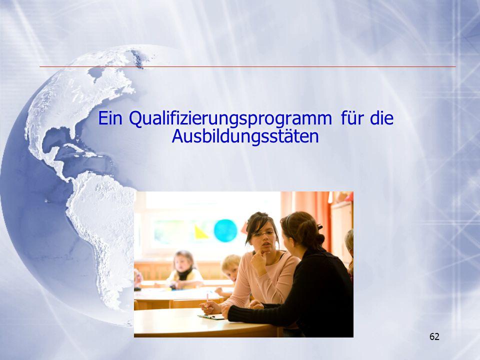 62 Ein Qualifizierungsprogramm für die Ausbildungsstäten