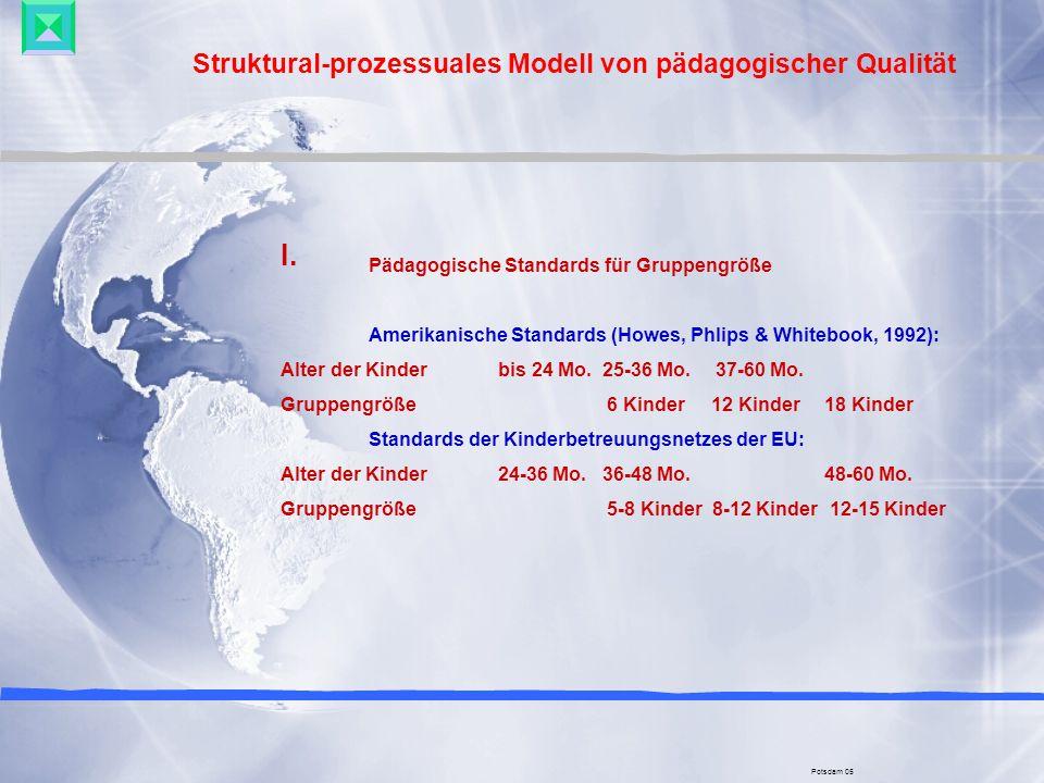 Struktural-prozessuales Modell von pädagogischer Qualität I. Pädagogische Standards für Gruppengröße Amerikanische Standards (Howes, Phlips & Whiteboo