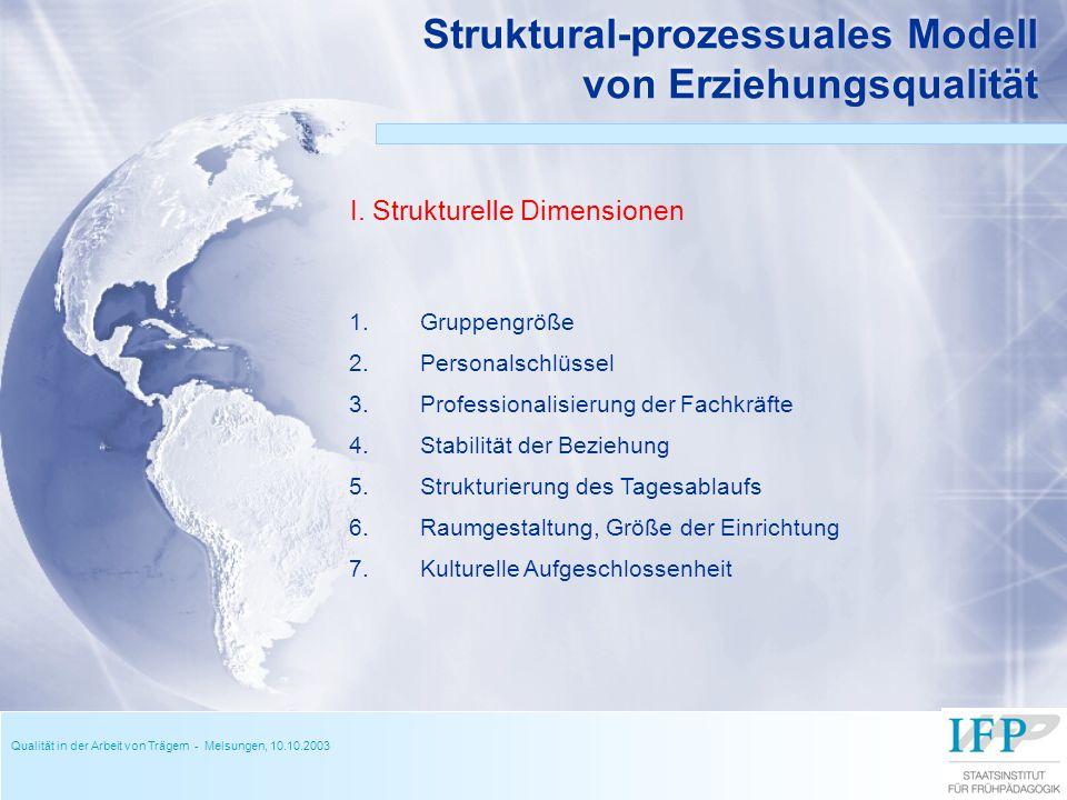 Struktural-prozessuales Modell von Erziehungsqualität 1.Gruppengröße 2.Personalschlüssel 3.Professionalisierung der Fachkräfte 4.Stabilität der Bezieh