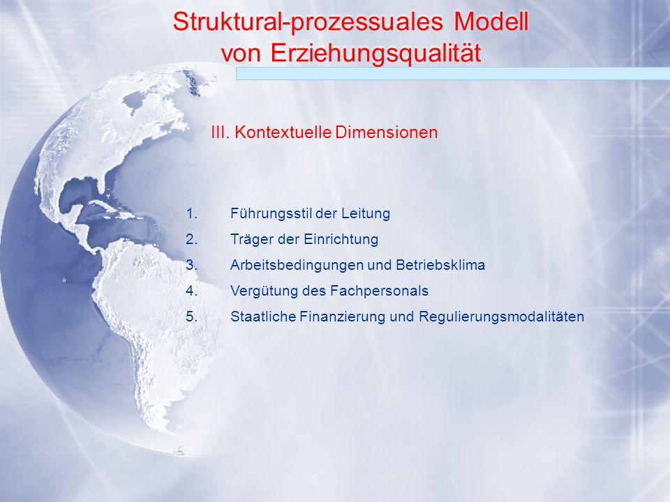 Struktural-prozessuales Modell von Erziehungsqualität 1.Führungsstil der Leitung 2.Träger der Einrichtung 3.Arbeitsbedingungen und Betriebsklima 4.Ver