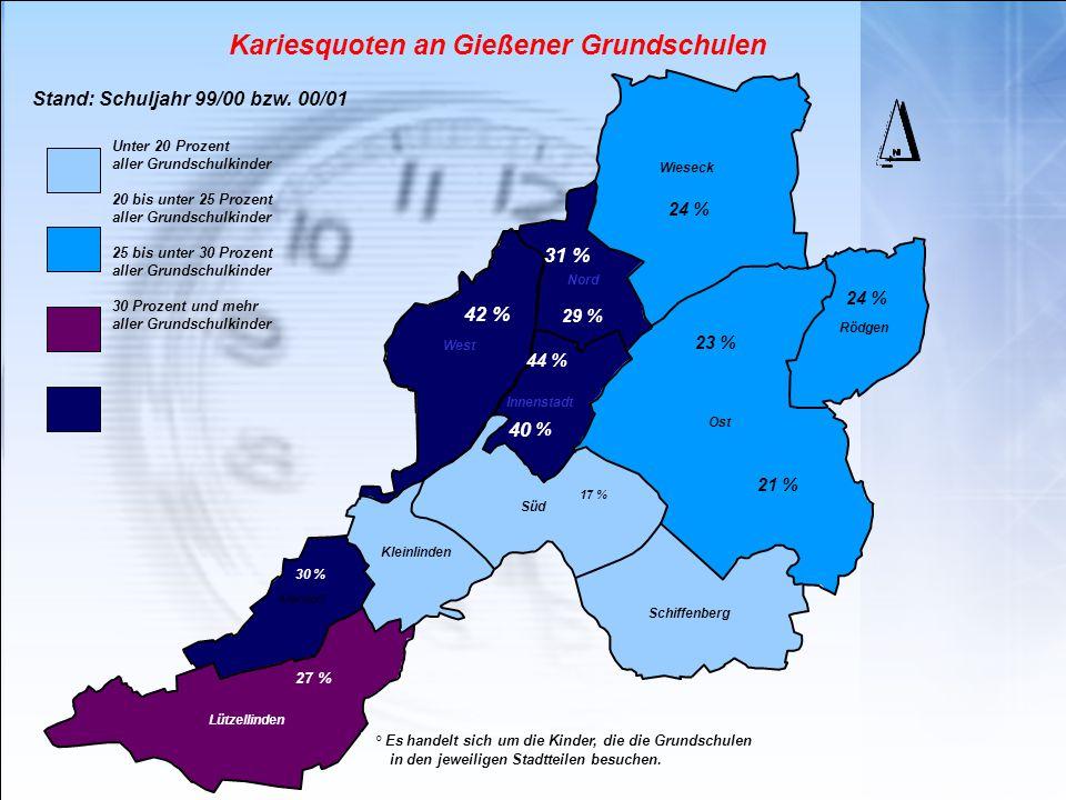 Kariesquoten an Gießener Grundschulen Wieseck Rödgen Schiffenberg Lützellinden Stand: Schuljahr 99/00 bzw. 00/01 Allendorf Unter 20 Prozent aller Grun