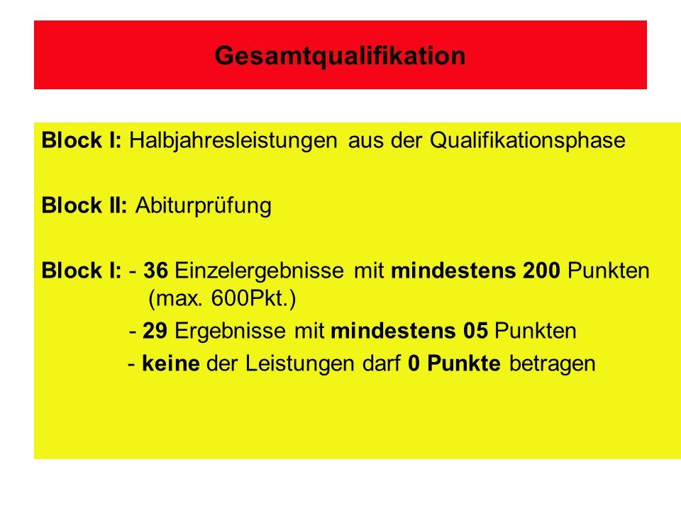 Gesamtqualifikation (2) Block I: je 4x Abiturfächer 4x Kernfach, das nicht Abiturfach ist 4x Naturwissenschaften 4x Profil ergänzende Fächer 1x ästhetisches Fach 2x neu begonnene Fremdsprache (Ergebnisse aus Q3 +Q4) 2x Geschichte 2x Geografie/WiPo 2x Religion/Philosophie + weitere Leistungen aus Q1 – Q4 frei wählbar (max.