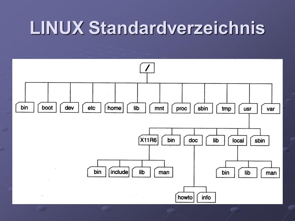 LINUX Standardverzeichnis