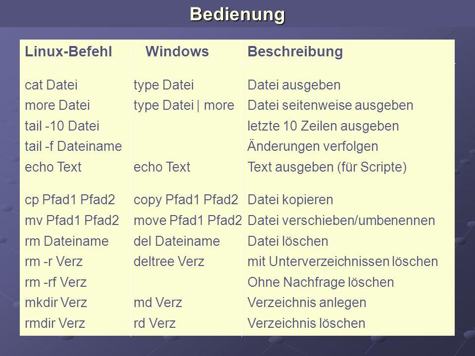 Bedienung Linux-Befehl WindowsBeschreibung cat Dateitype DateiDatei ausgeben more Dateitype Datei   moreDatei seitenweise ausgeben tail -10 Dateiletzt