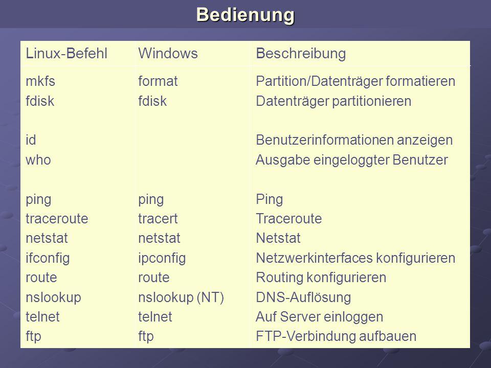 Bedienung Linux-BefehlWindowsBeschreibung mkfsformatPartition/Datenträger formatieren fdiskfdiskDatenträger partitionieren idBenutzerinformationen anz