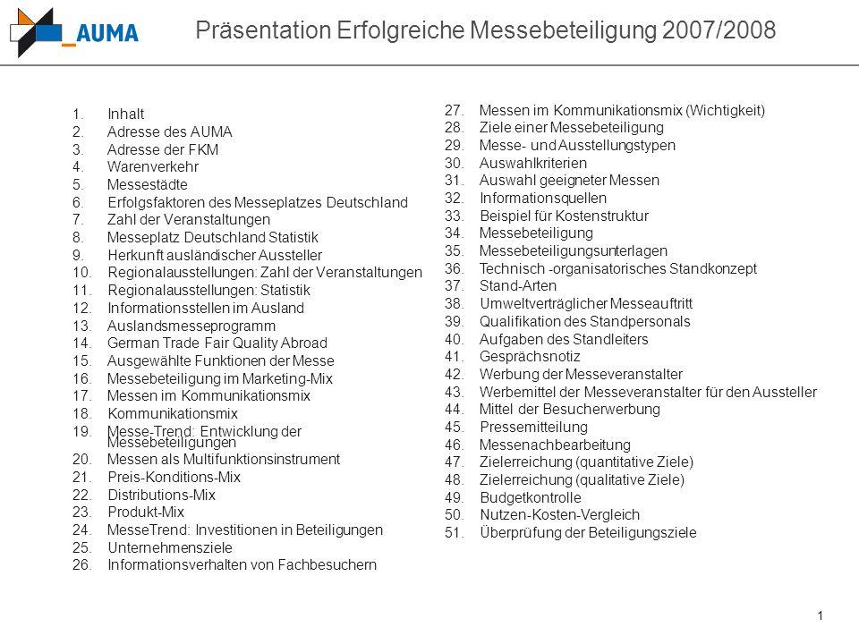 1 Präsentation Erfolgreiche Messebeteiligung 2007/2008 1.Inhalt 2. Adresse des AUMA 3. Adresse der FKM 4.Warenverkehr 5. Messestädte 6.Erfolgsfaktoren