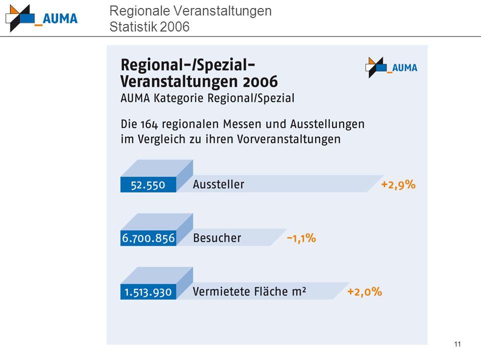 11 Regionale Veranstaltungen Statistik 2006
