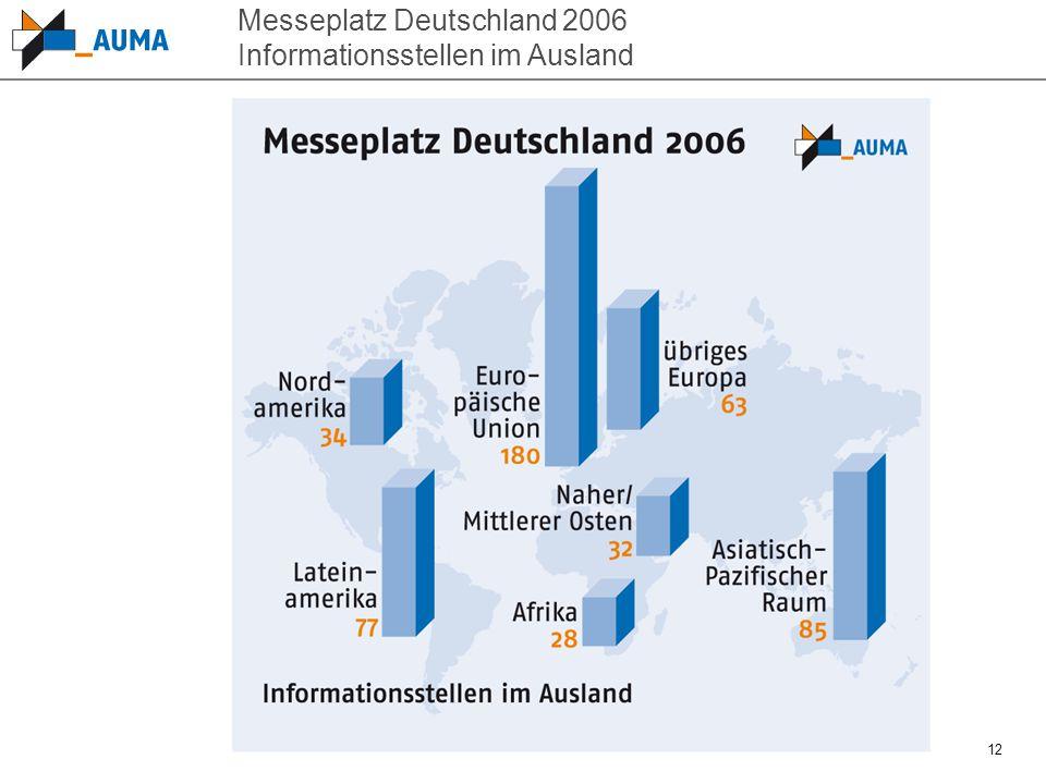 12 Messeplatz Deutschland 2006 Informationsstellen im Ausland