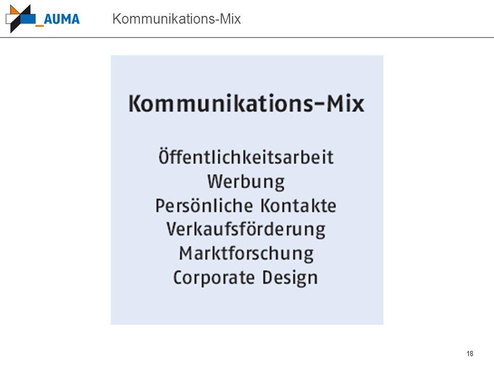18 Kommunikations-Mix