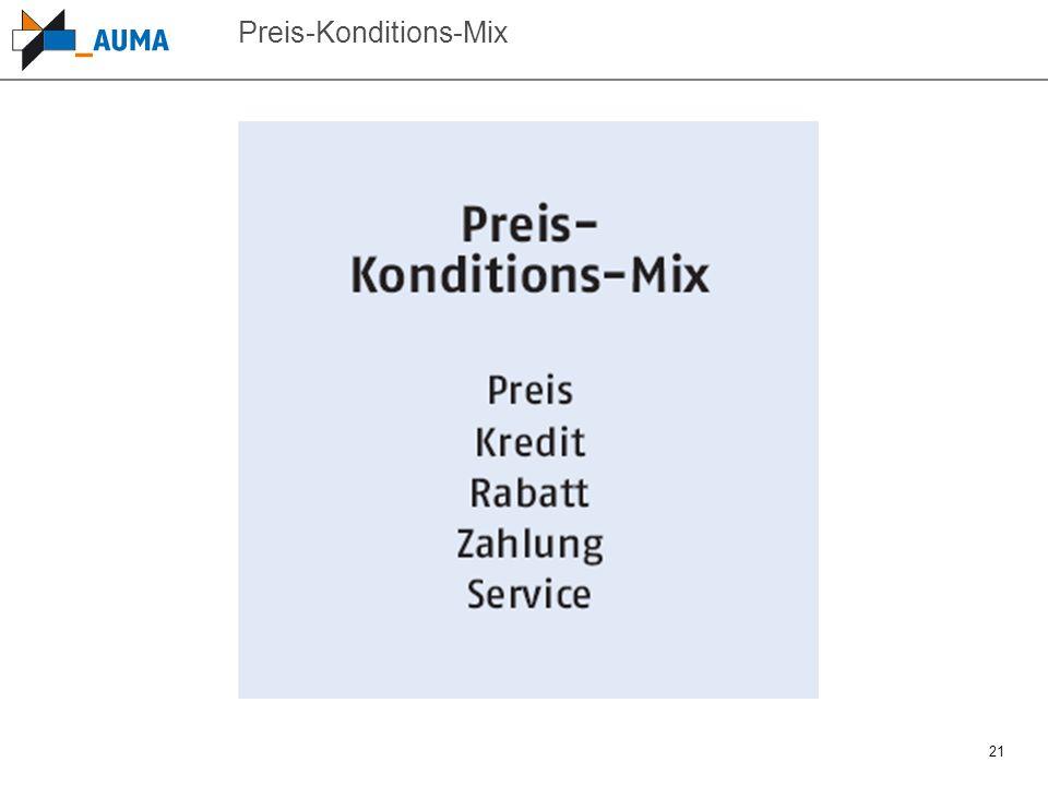 21 Preis-Konditions-Mix