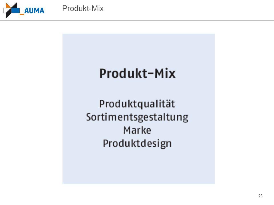 23 Produkt-Mix