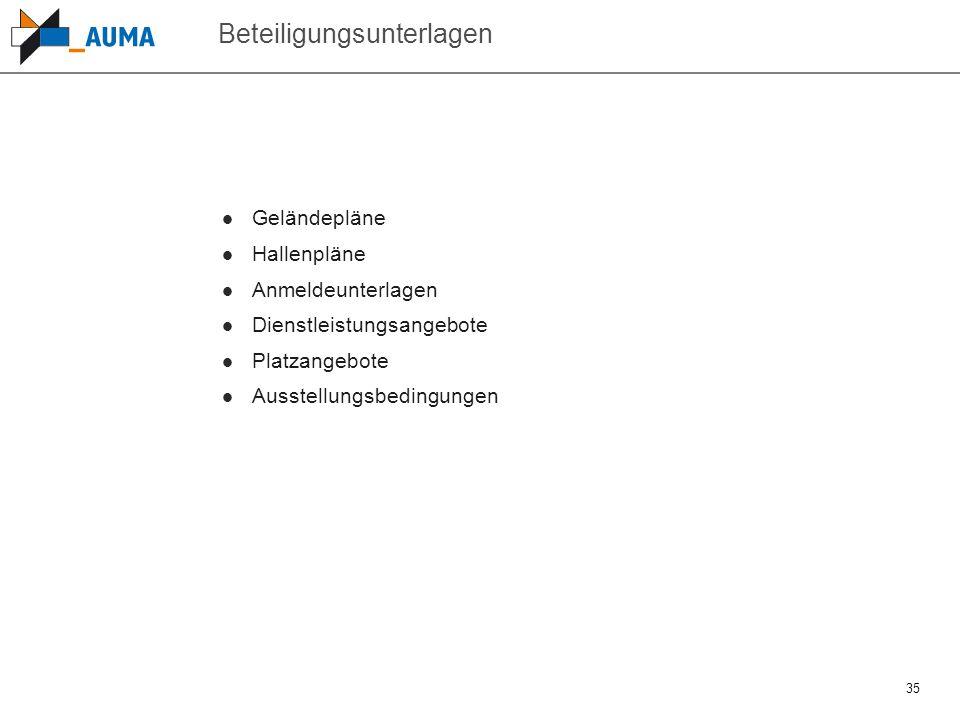 35 Beteiligungsunterlagen Geländepläne Hallenpläne Anmeldeunterlagen Dienstleistungsangebote Platzangebote Ausstellungsbedingungen