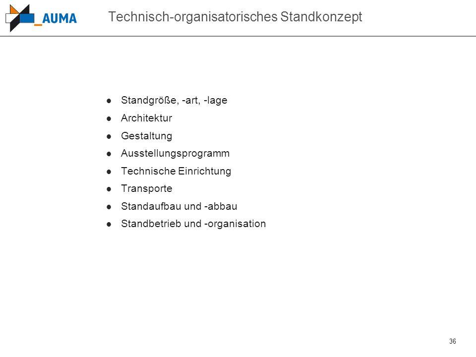 36 Technisch-organisatorisches Standkonzept Standgröße, -art, -lage Architektur Gestaltung Ausstellungsprogramm Technische Einrichtung Transporte Stan